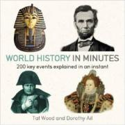 2. World History in Minutes: 200 Key Concepts Explained in an Instant